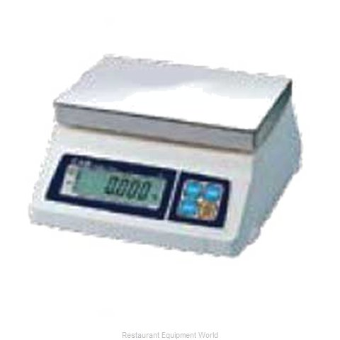 Alfa International ASW-20 Scale, Portion, Digital