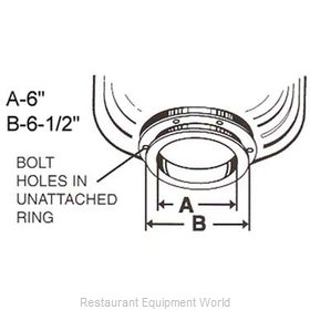 All Points 76-1016 Disposer Accessories