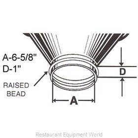 All Points 76-1018 Disposer Accessories